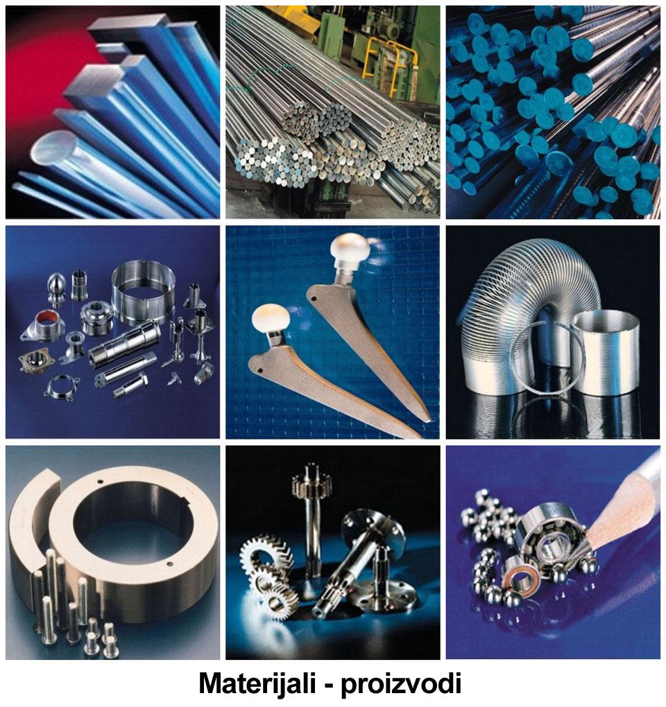 Materijali proizvodi